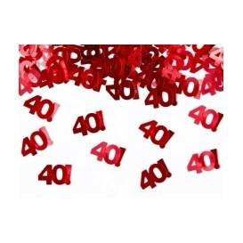 konfetti na czterdziestkę